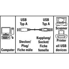 Кабель Hama H-53725 USB 2.0 A-A (m-f) удлинительный 1.5 м серый